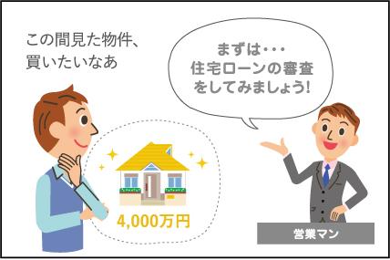 この間見た物件、買いたいなあ まずは・・・住宅ローンの審査をしてみましょう!4,000万円